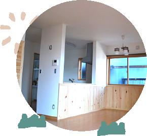 キッチンの施工のイメージ